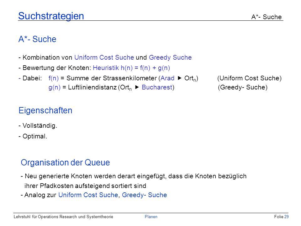 Suchstrategien A*- Suche