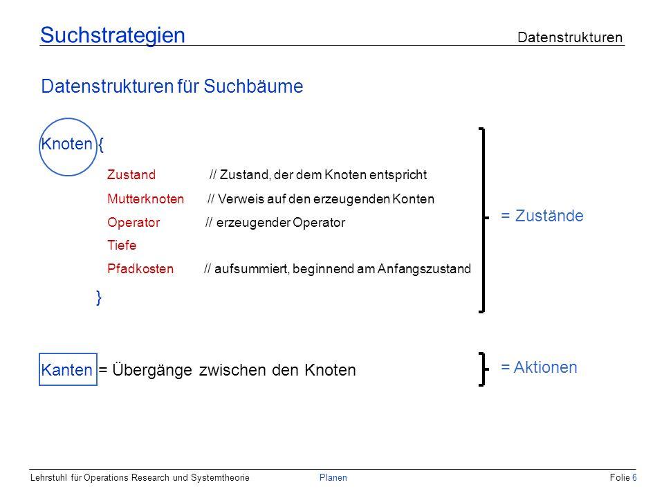 Suchstrategien Datenstrukturen