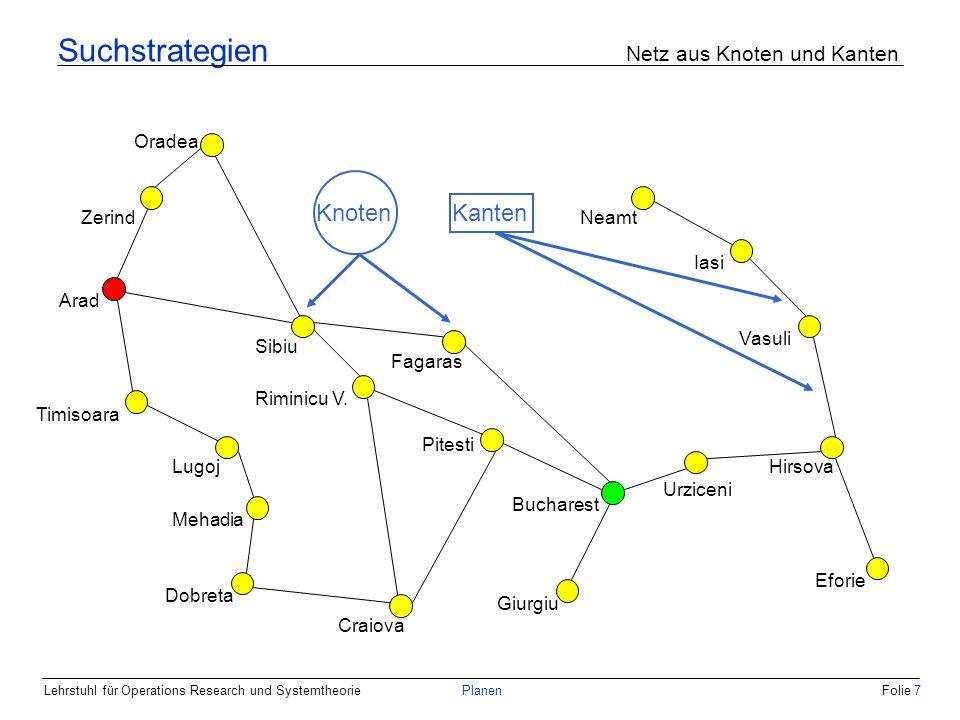 Suchstrategien Netz aus Knoten und Kanten