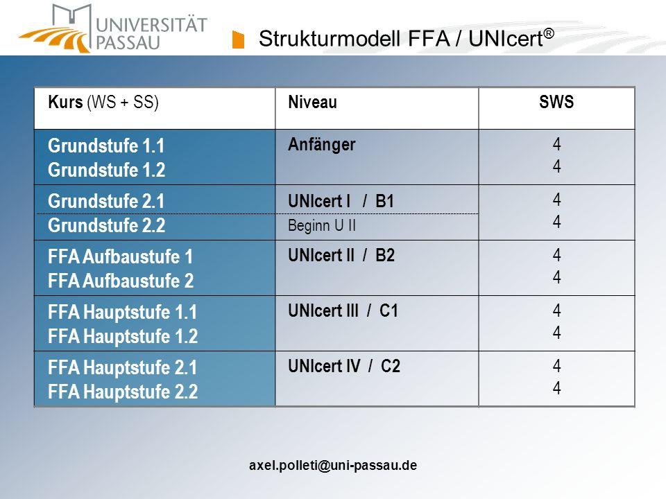 Strukturmodell FFA / UNIcert®