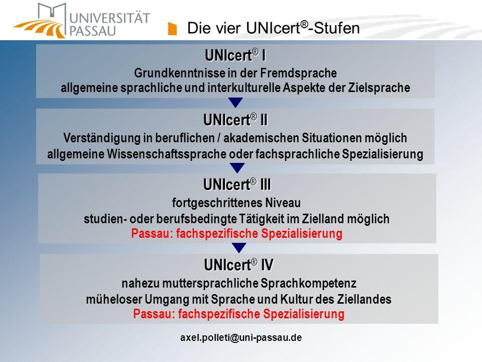 Die vier UNIcert®-Stufen