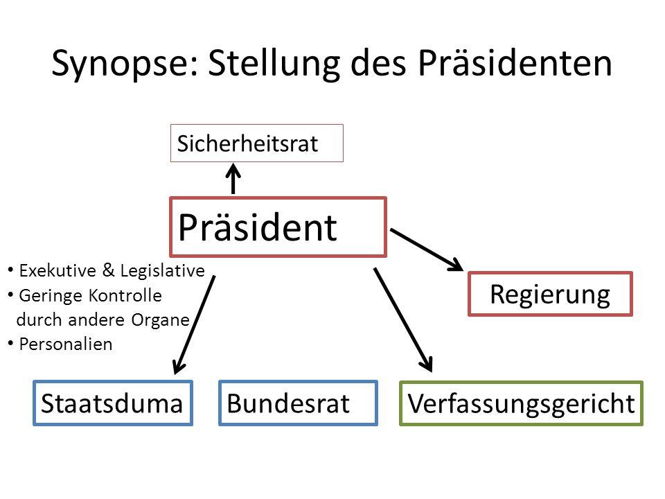 Synopse: Stellung des Präsidenten
