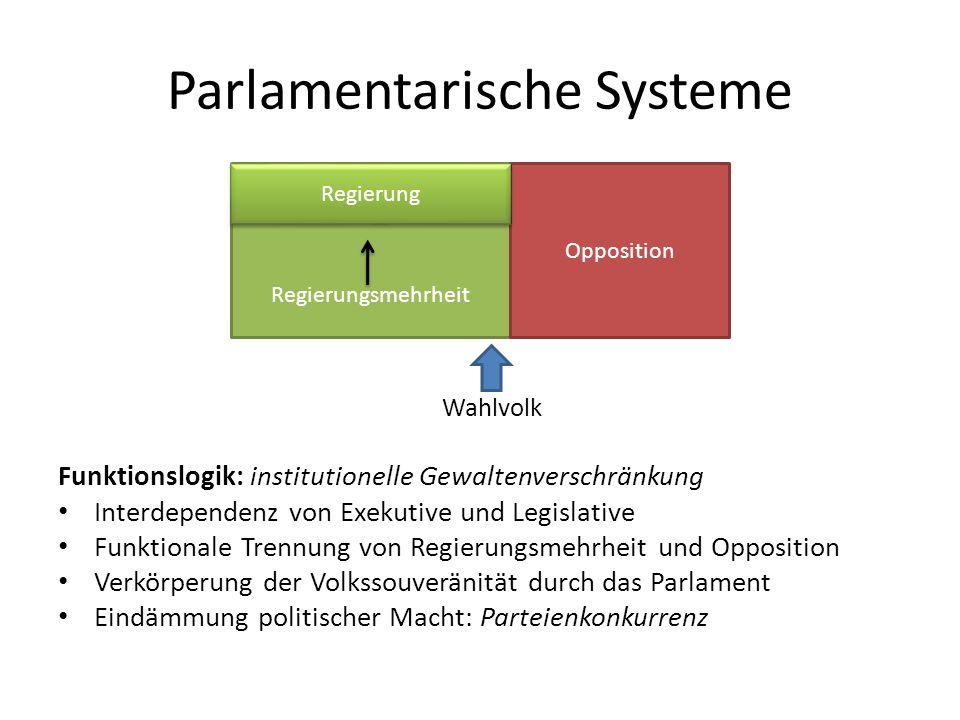 Parlamentarische Systeme