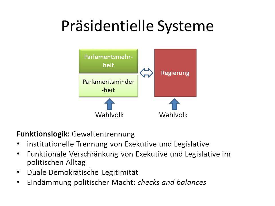 Präsidentielle Systeme