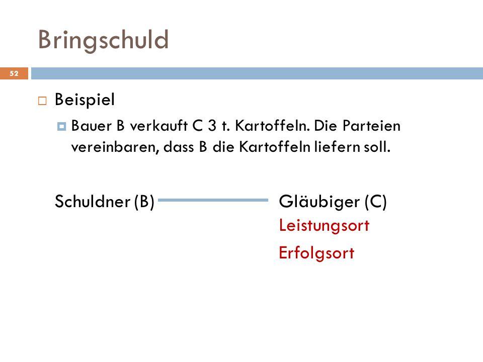 Bringschuld Beispiel Schuldner (B) Gläubiger (C) Leistungsort
