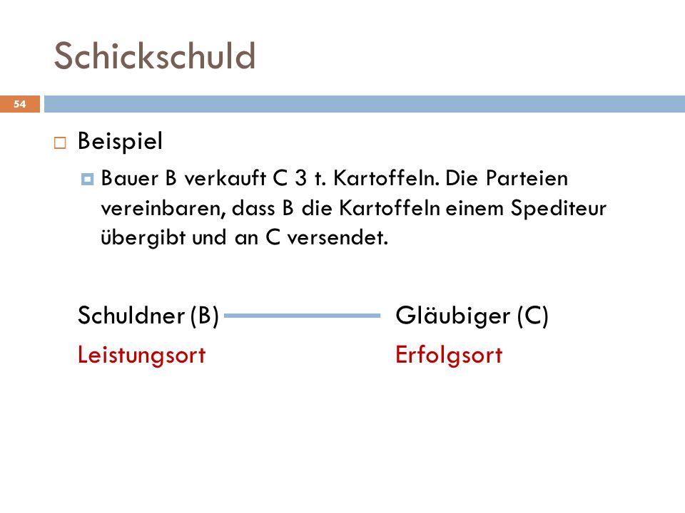 Schickschuld Beispiel Schuldner (B) Gläubiger (C)