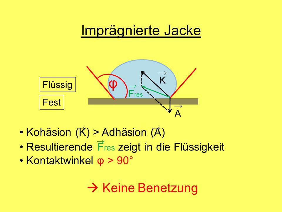 Imprägnierte Jacke φ  Keine Benetzung Kohäsion (K) > Adhäsion (A)