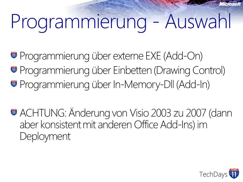Programmierung - Auswahl