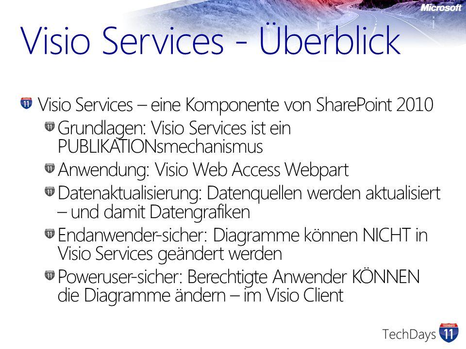 Visio Services - Überblick