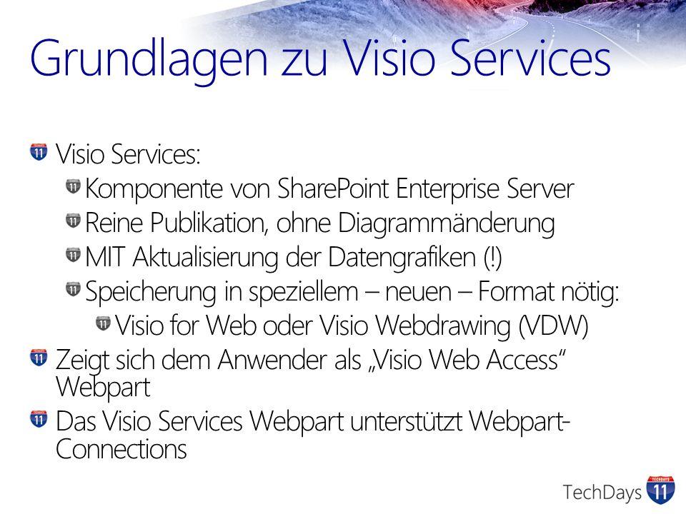 Grundlagen zu Visio Services