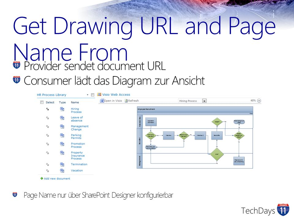 Get Drawing URL and Page Name From