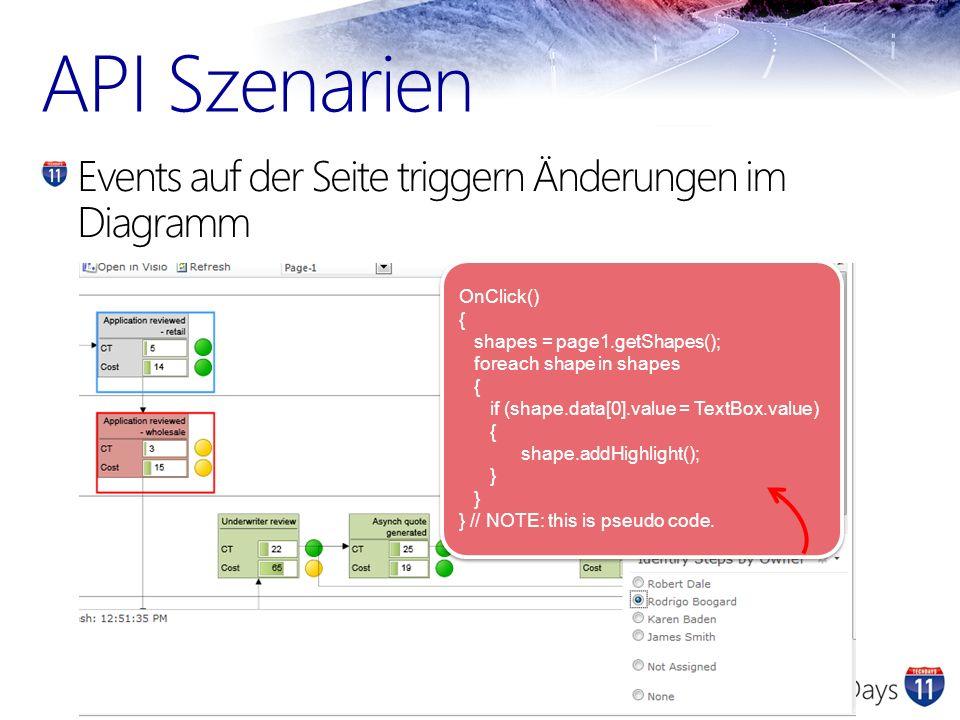 API Szenarien Events auf der Seite triggern Änderungen im Diagramm
