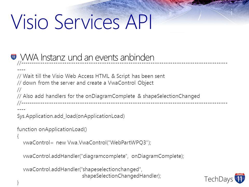 Visio Services API VWA Instanz und an events anbinden