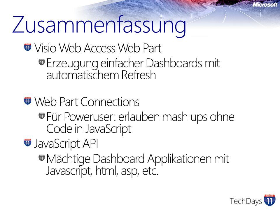 Zusammenfassung Visio Web Access Web Part