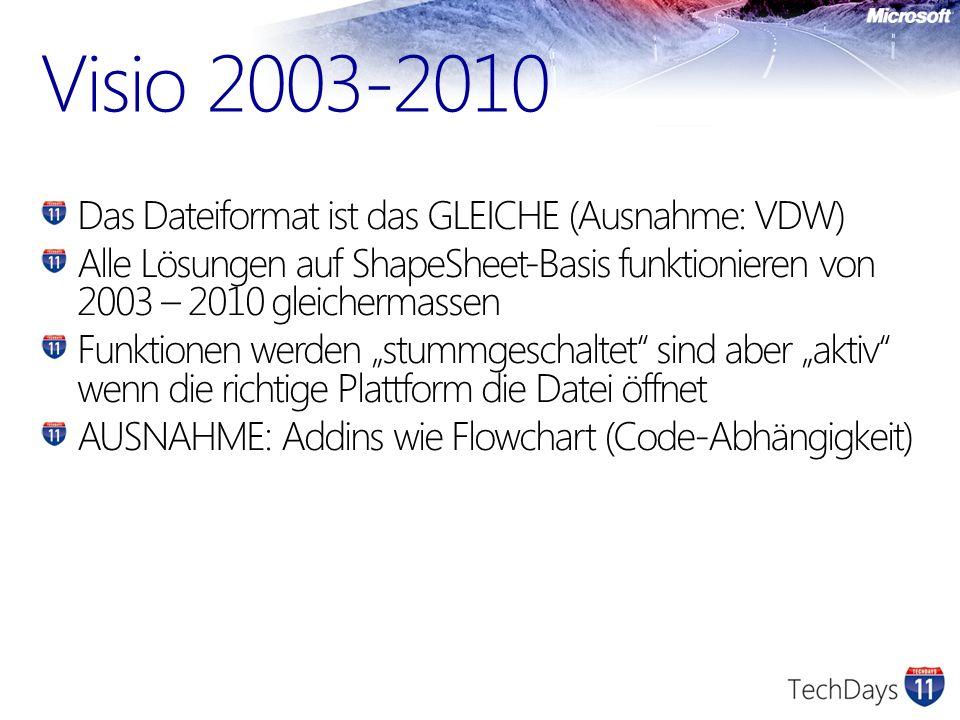 Visio 2003-2010 Das Dateiformat ist das GLEICHE (Ausnahme: VDW)