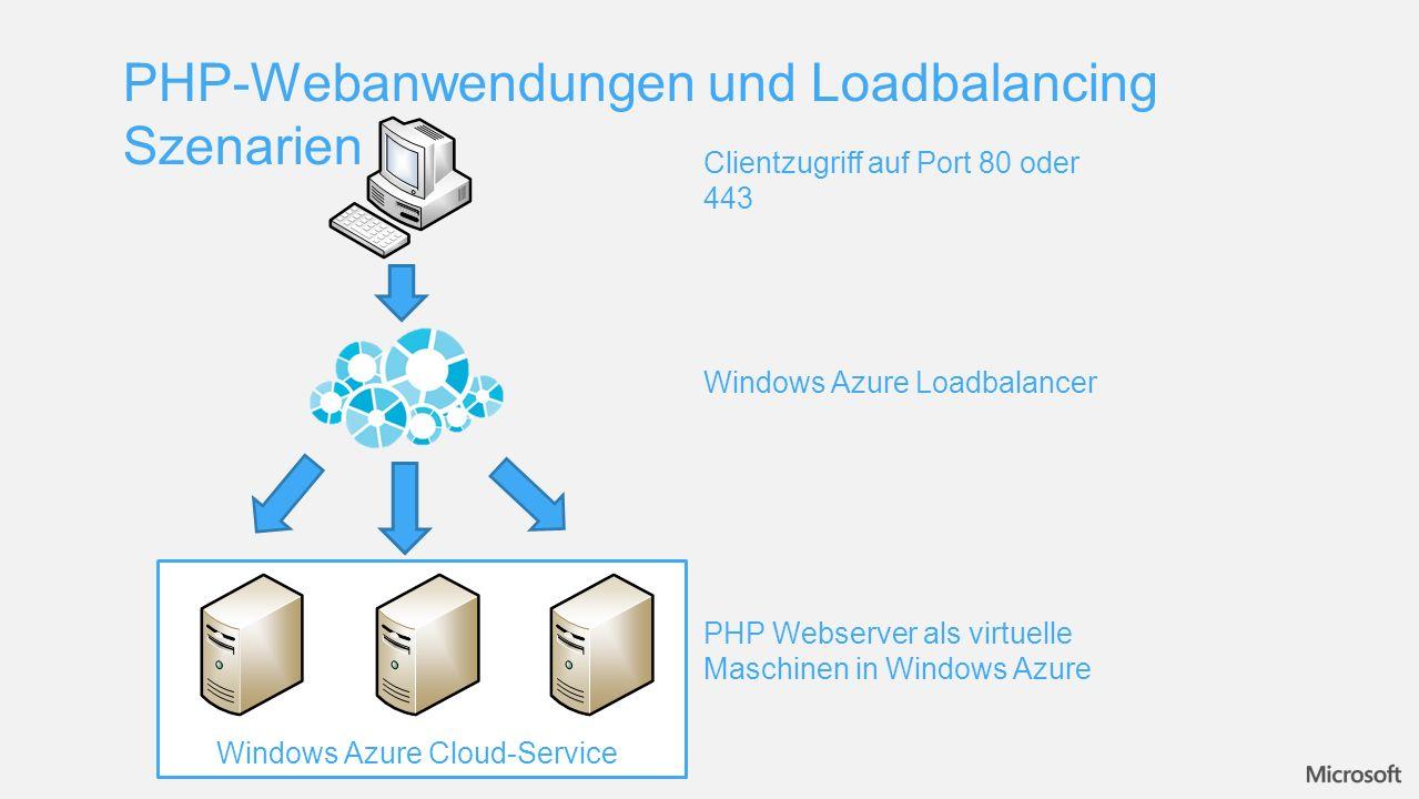 PHP-Webanwendungen und Loadbalancing Szenarien