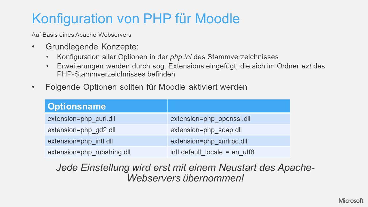 Konfiguration von PHP für Moodle
