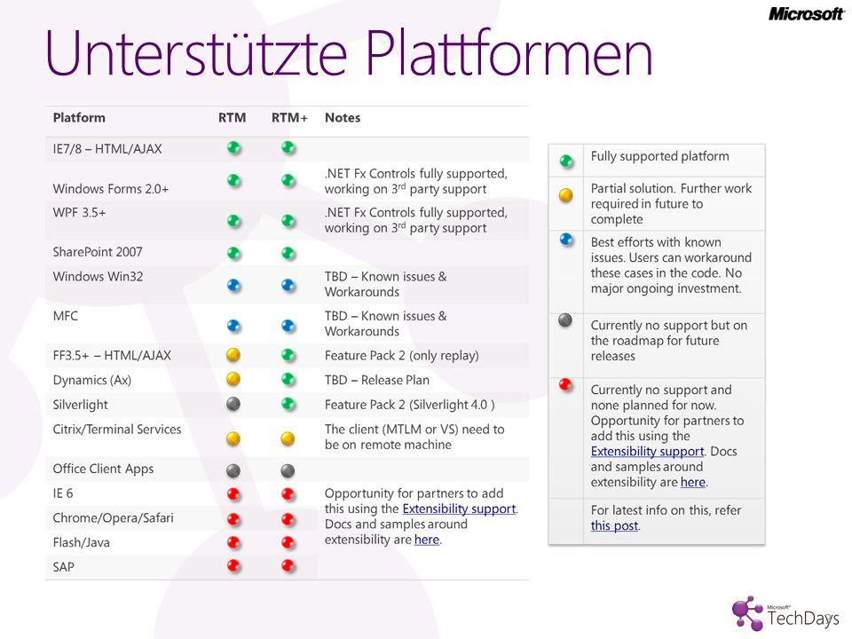 Unterstützte Plattformen