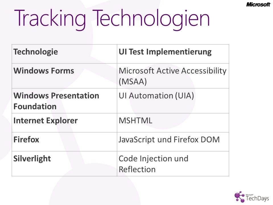 Tracking Technologien