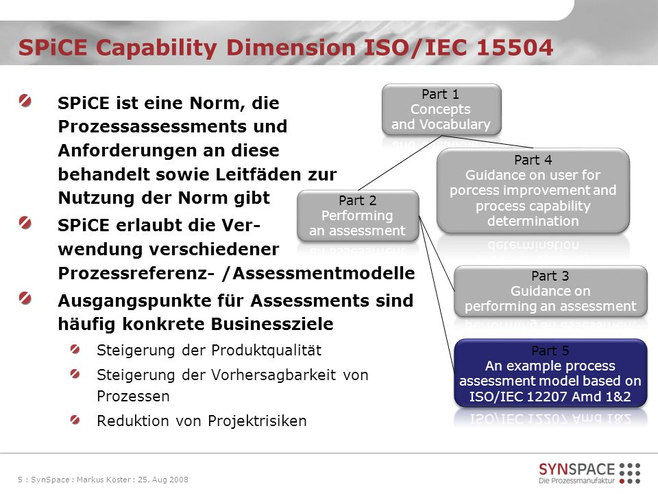 SPiCE Capability Dimension ISO/IEC 15504