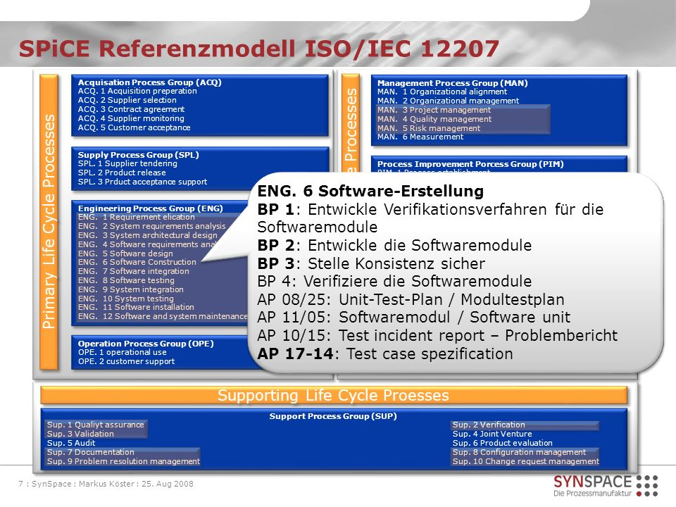 SPiCE Referenzmodell ISO/IEC 12207