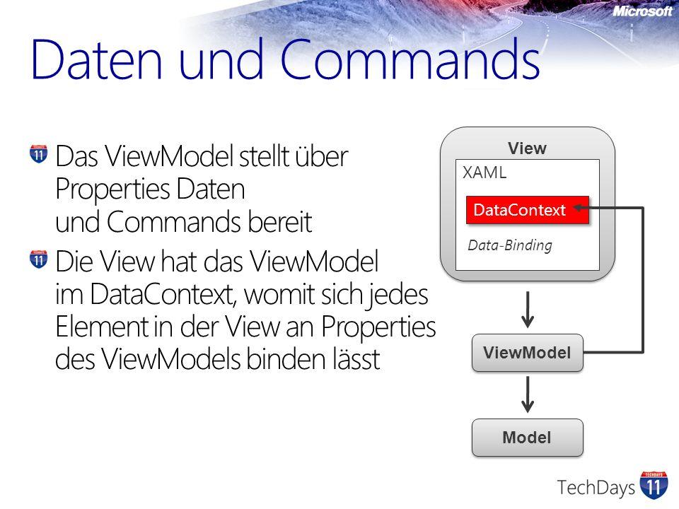 Daten und Commands View. Das ViewModel stellt über Properties Daten und Commands bereit.