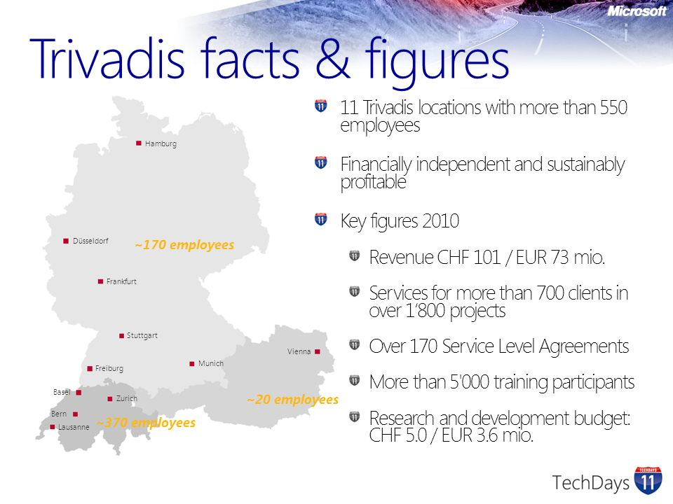 Trivadis facts & figures