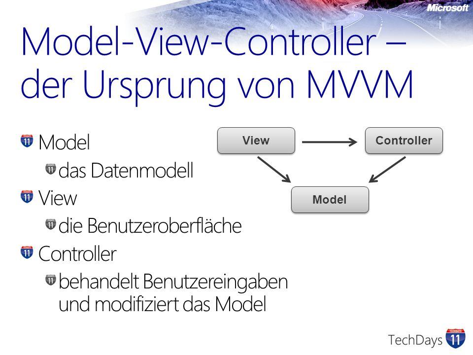 Model-View-Controller – der Ursprung von MVVM