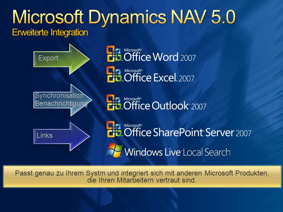 Microsoft Dynamics NAV 5.0 Erweiterte Integration