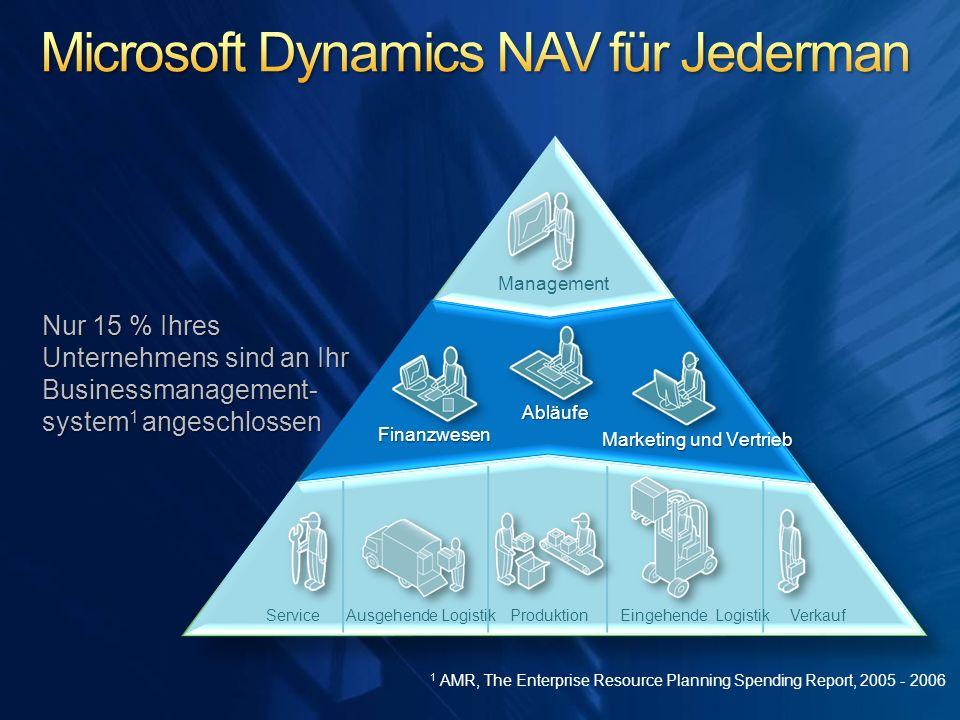 Microsoft Dynamics NAV für Jederman