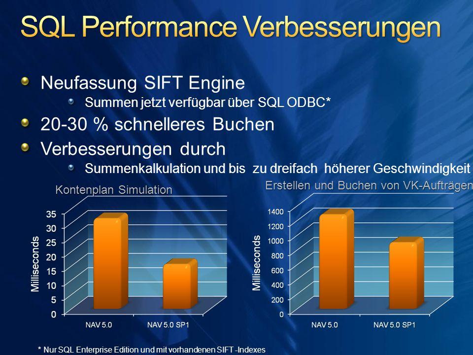 SQL Performance Verbesserungen