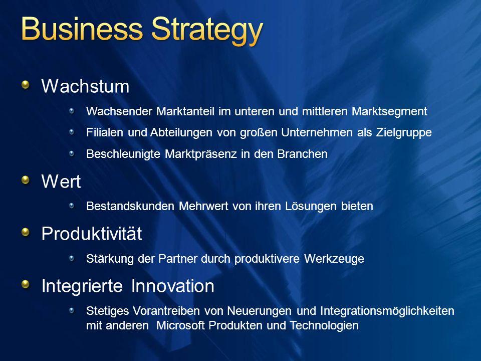 Business Strategy Wachstum Wert Produktivität Integrierte Innovation