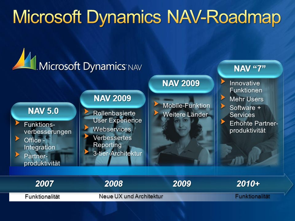 Microsoft Dynamics NAV-Roadmap