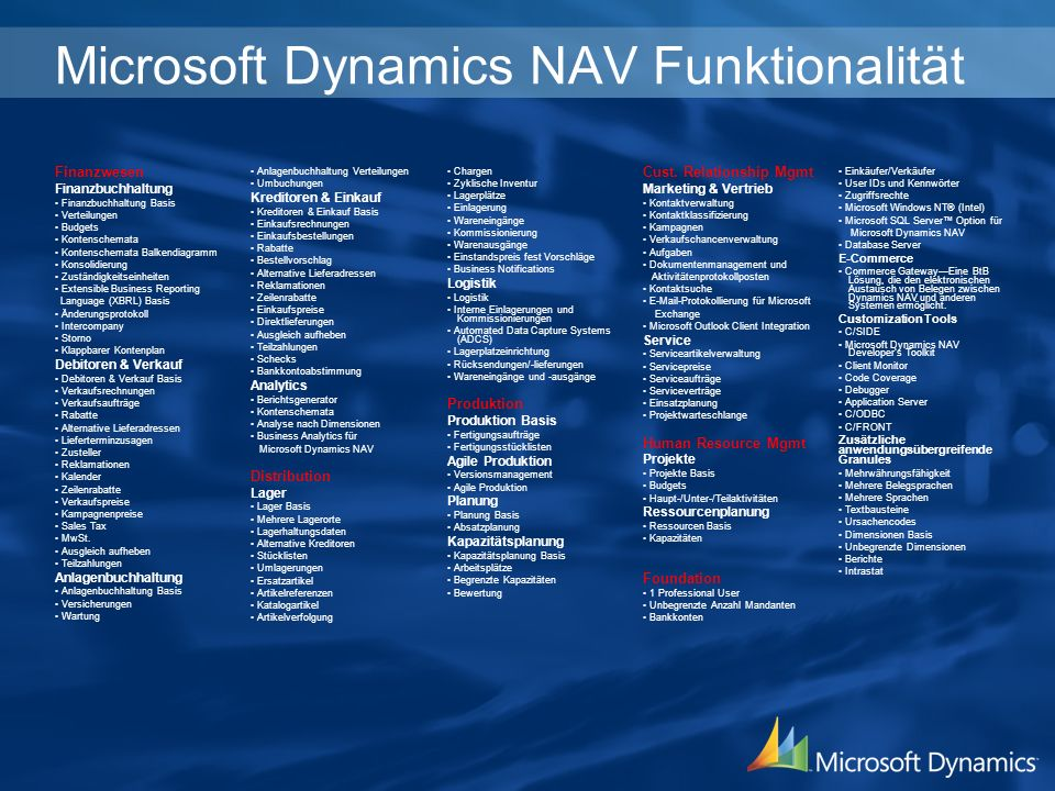 Microsoft Dynamics NAV Funktionalität