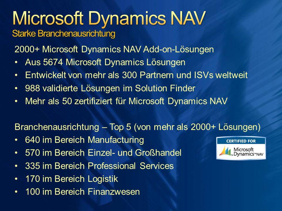 Microsoft Dynamics NAV Starke Branchenausrichtung
