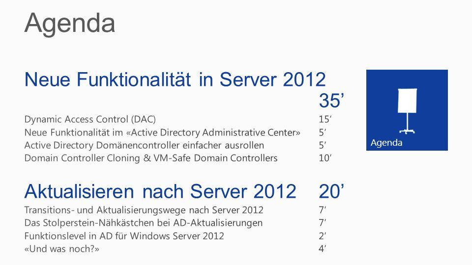 Agenda Neue Funktionalität in Server 2012 35'