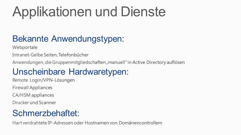 Applikationen und Dienste