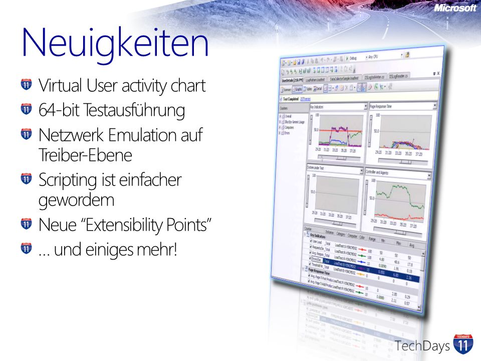 Neuigkeiten Virtual User activity chart 64-bit Testausführung