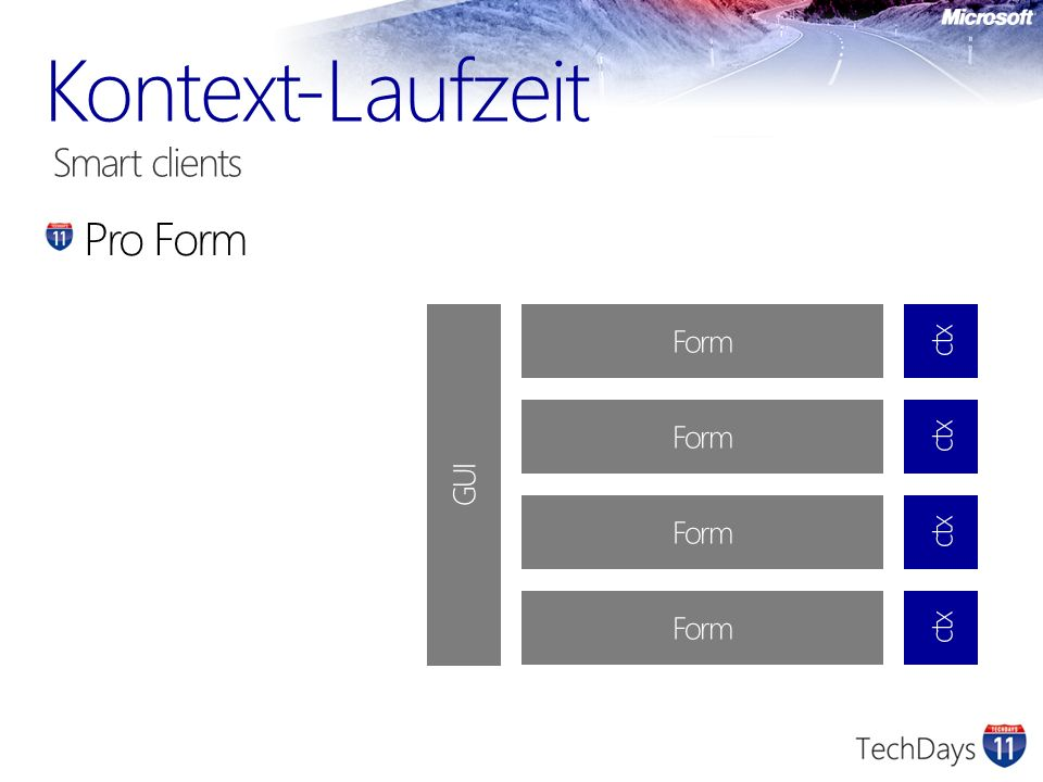 Kontext-Laufzeit Smart clients