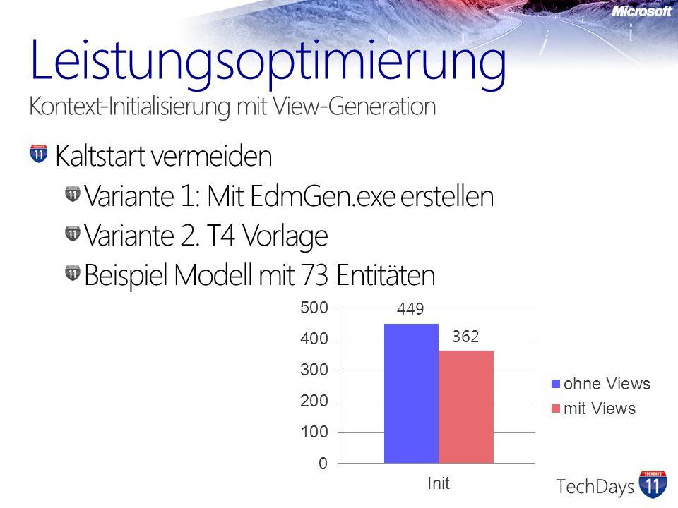 Leistungsoptimierung Kontext-Initialisierung mit View-Generation