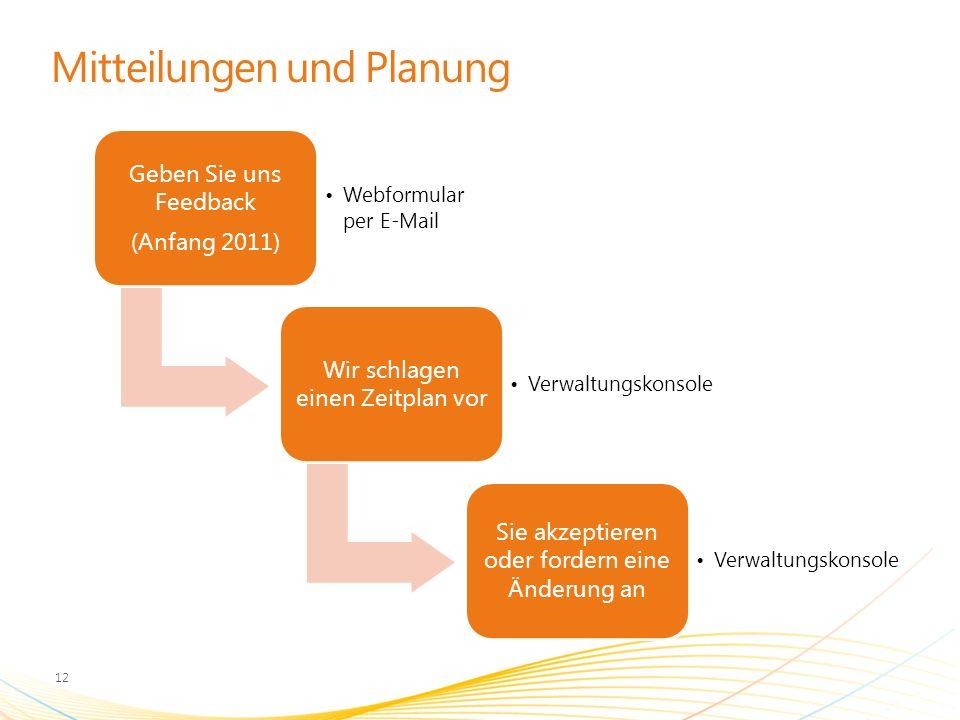 Mitteilungen und Planung