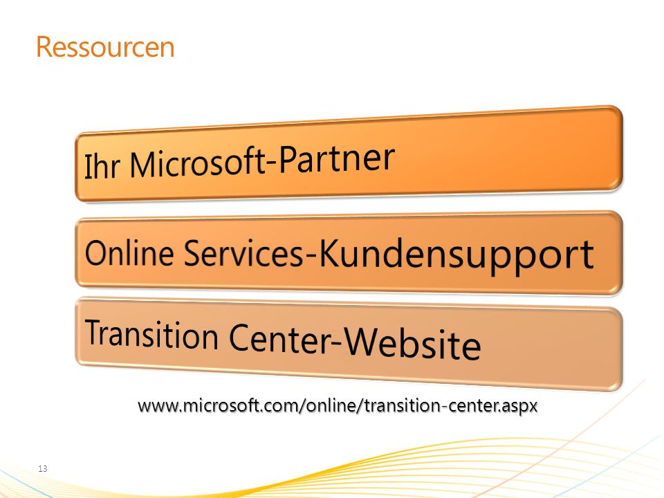 Ressourcen www.microsoft.com/online/transition-center.aspx