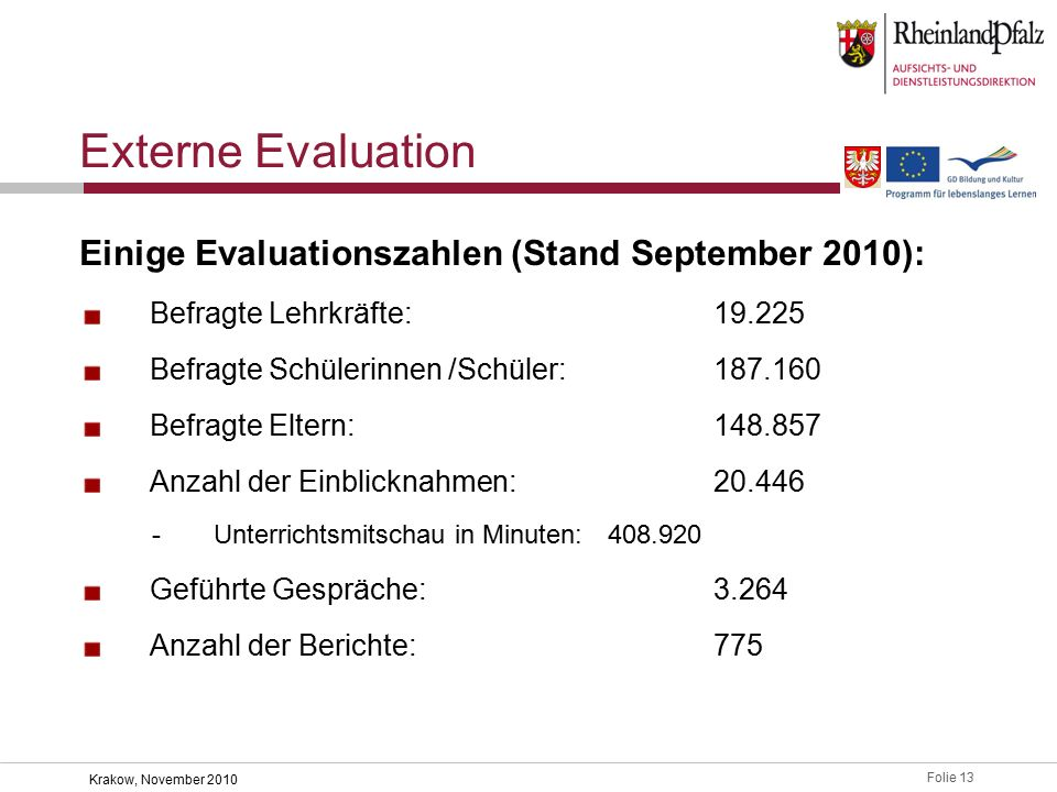 Externe Evaluation Einige Evaluationszahlen (Stand September 2010):