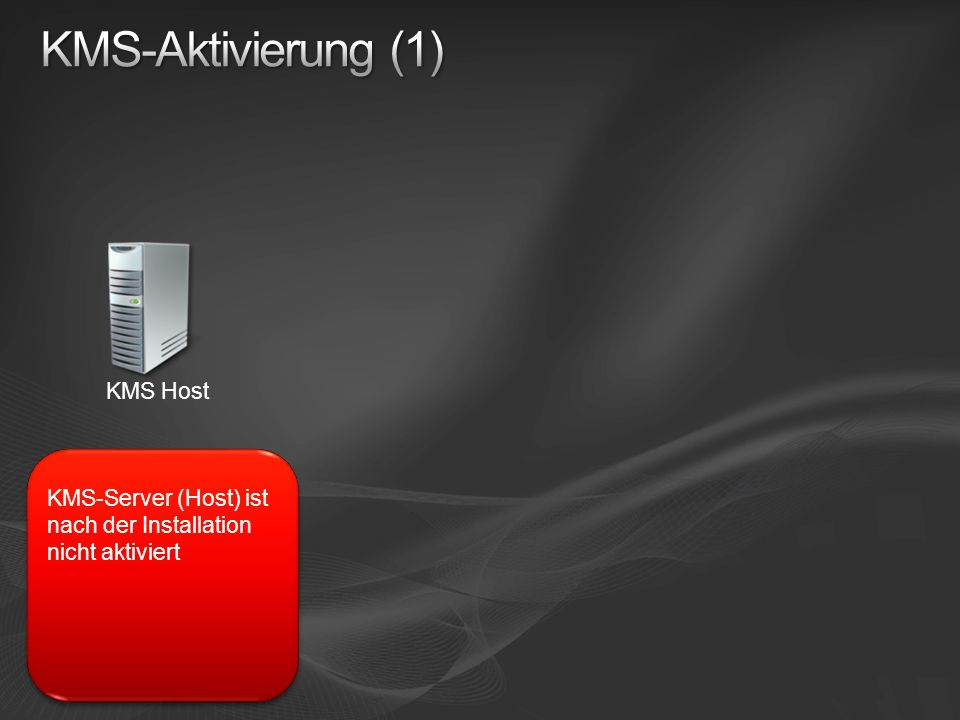 KMS-Aktivierung (1) KMS Host