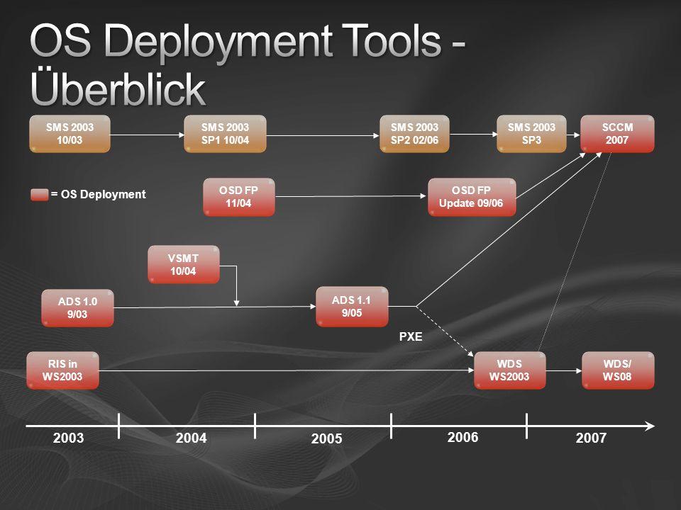 OS Deployment Tools - Überblick