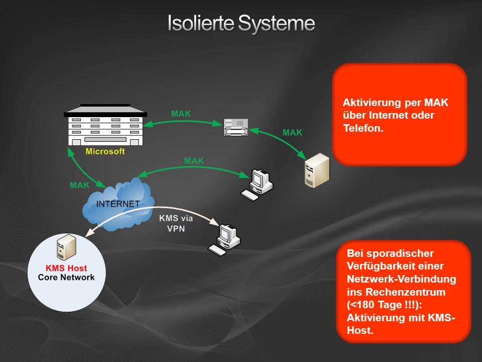 Isolierte Systeme Aktivierung per MAK über Internet oder Telefon.