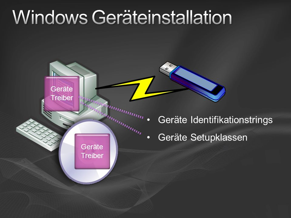 Windows Geräteinstallation