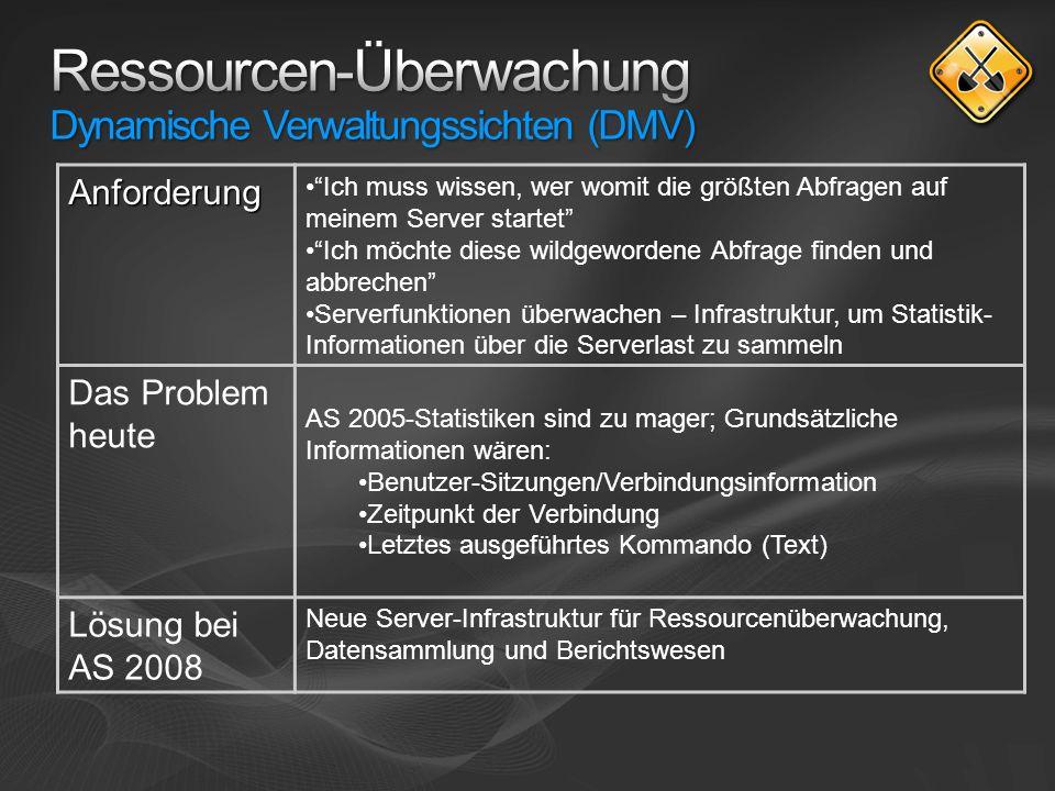 Ressourcen-Überwachung Dynamische Verwaltungssichten (DMV)