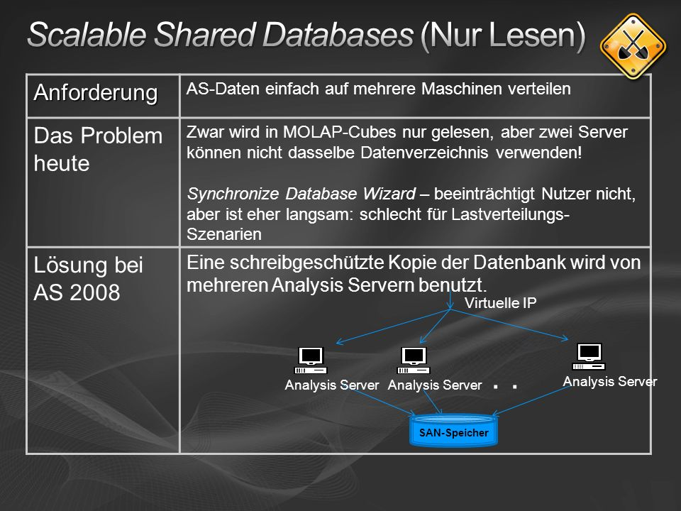 Scalable Shared Databases (Nur Lesen)