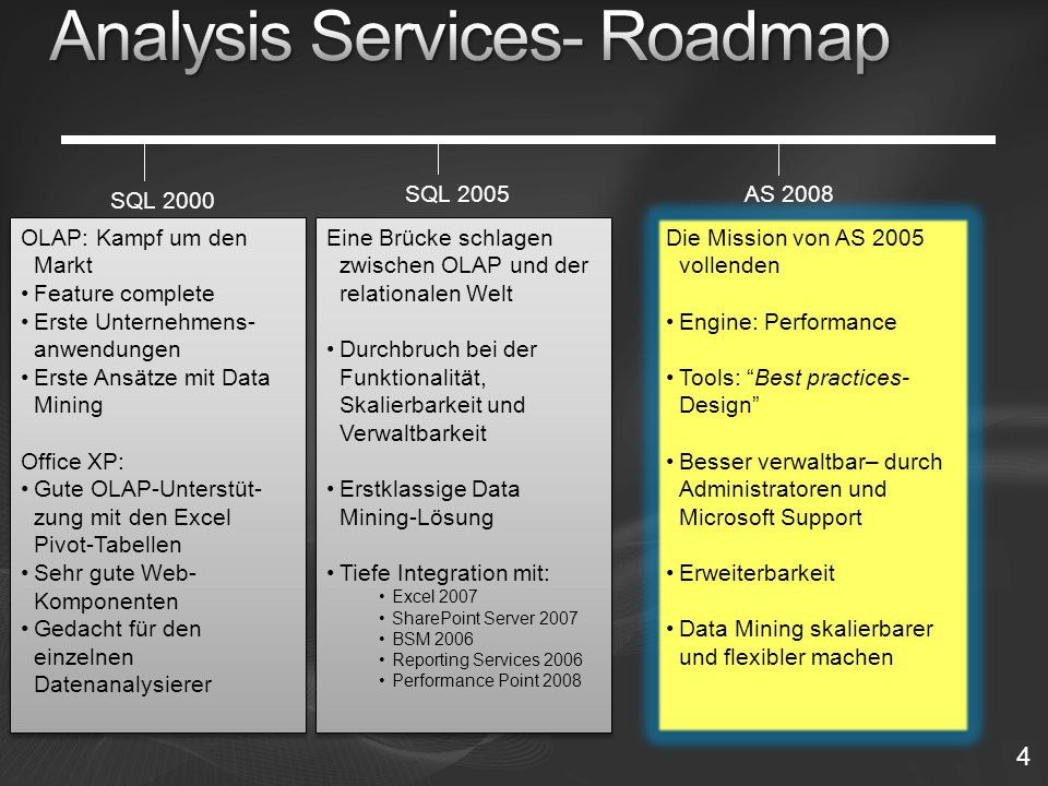Analysis Services- Roadmap